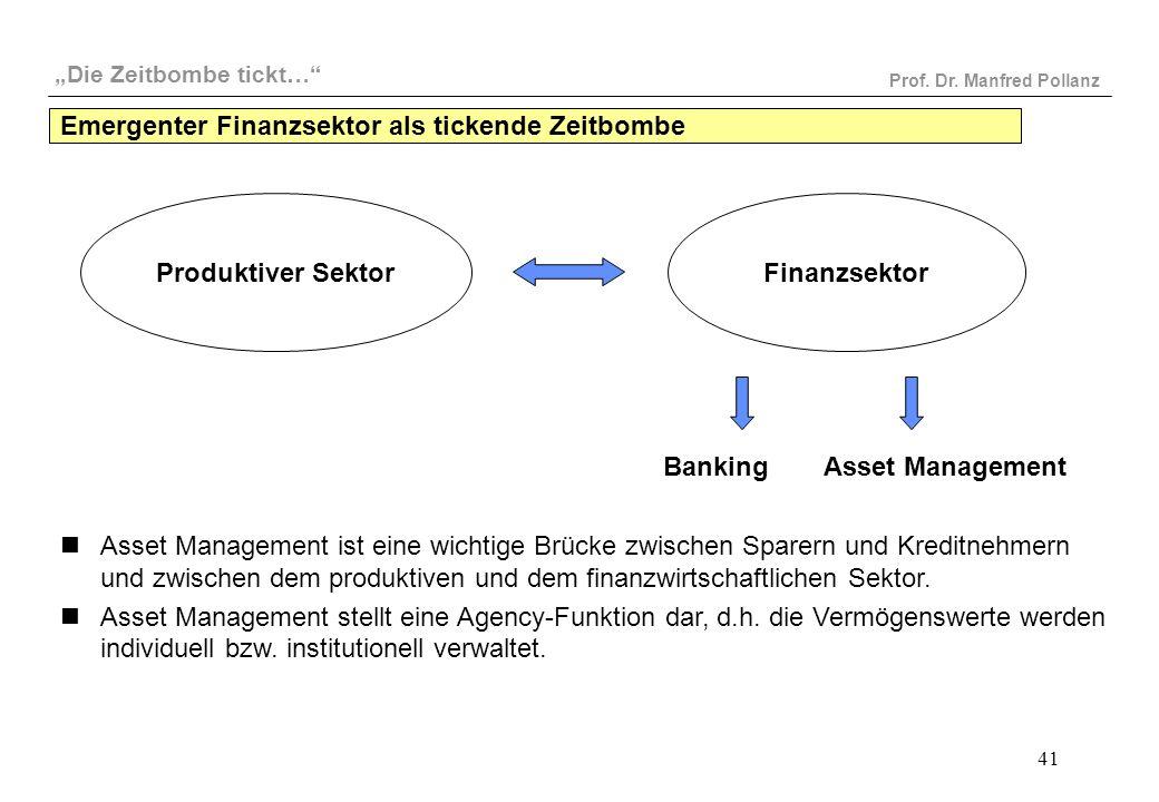 Emergenter Finanzsektor als tickende Zeitbombe