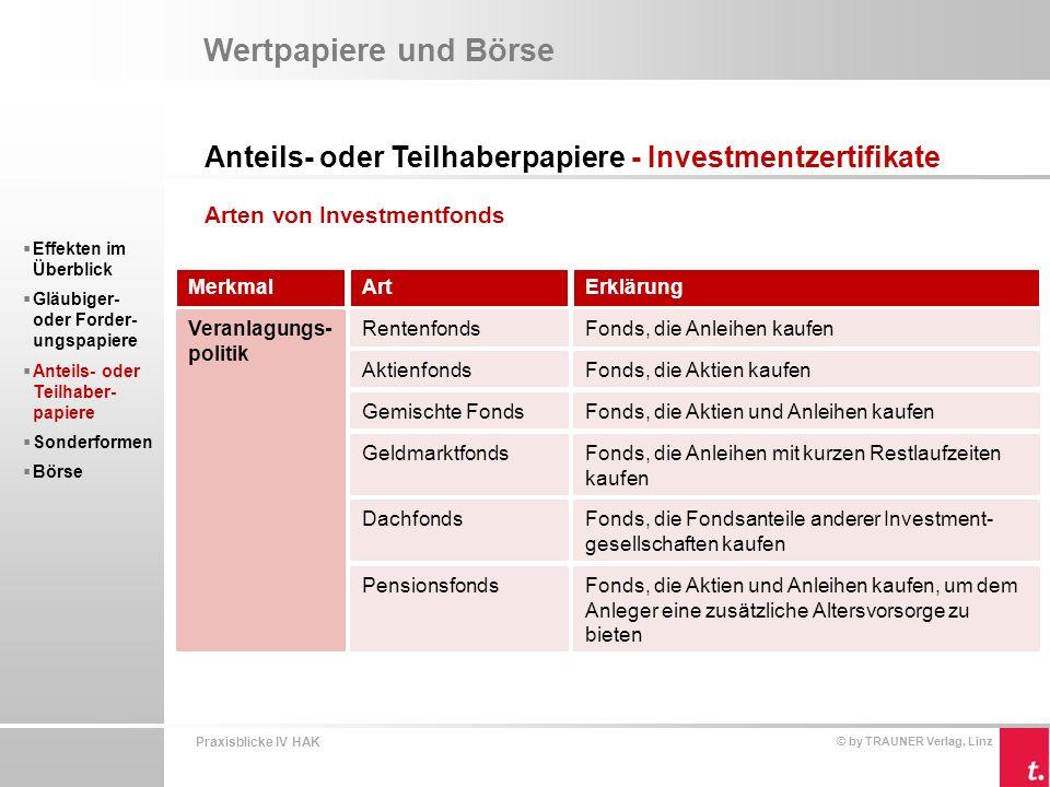 Wertpapiere und Börse Anteils- oder Teilhaberpapiere - Investmentzertifikate. Arten von Investmentfonds.