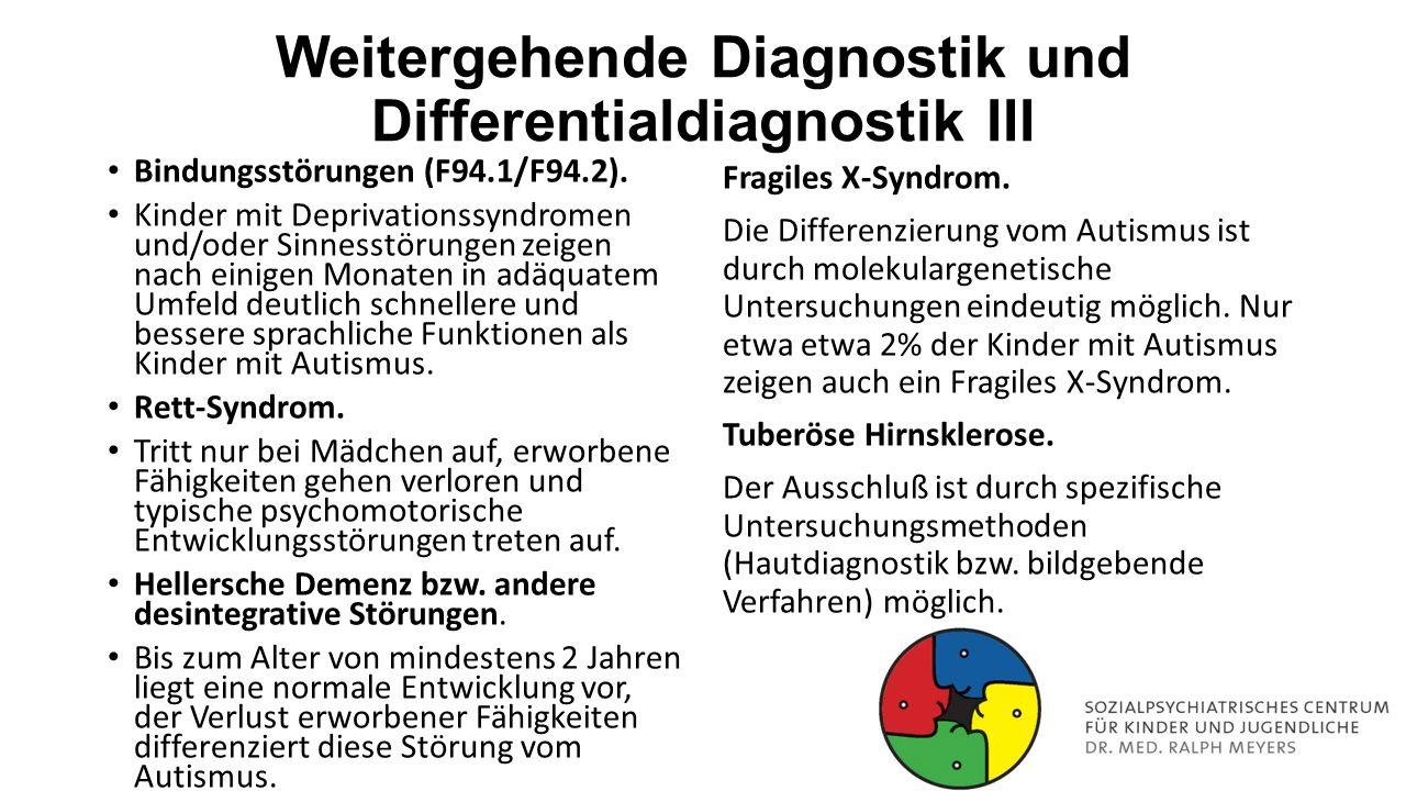 Weitergehende Diagnostik und Differentialdiagnostik III