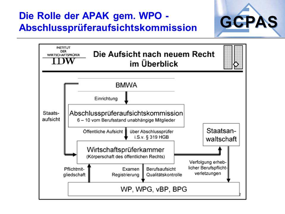 Die Rolle der APAK gem. WPO - Abschlussprüferaufsichtskommission