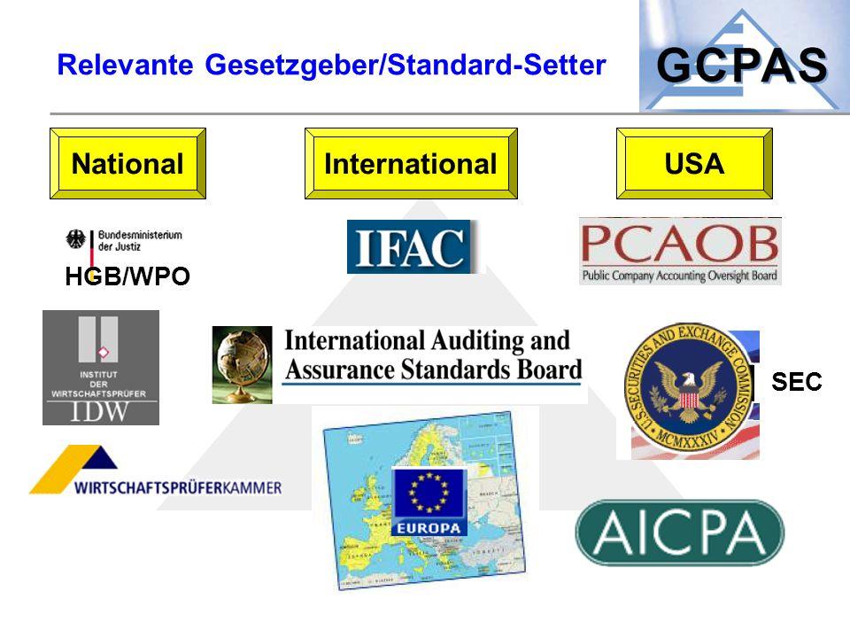 Relevante Gesetzgeber/Standard-Setter