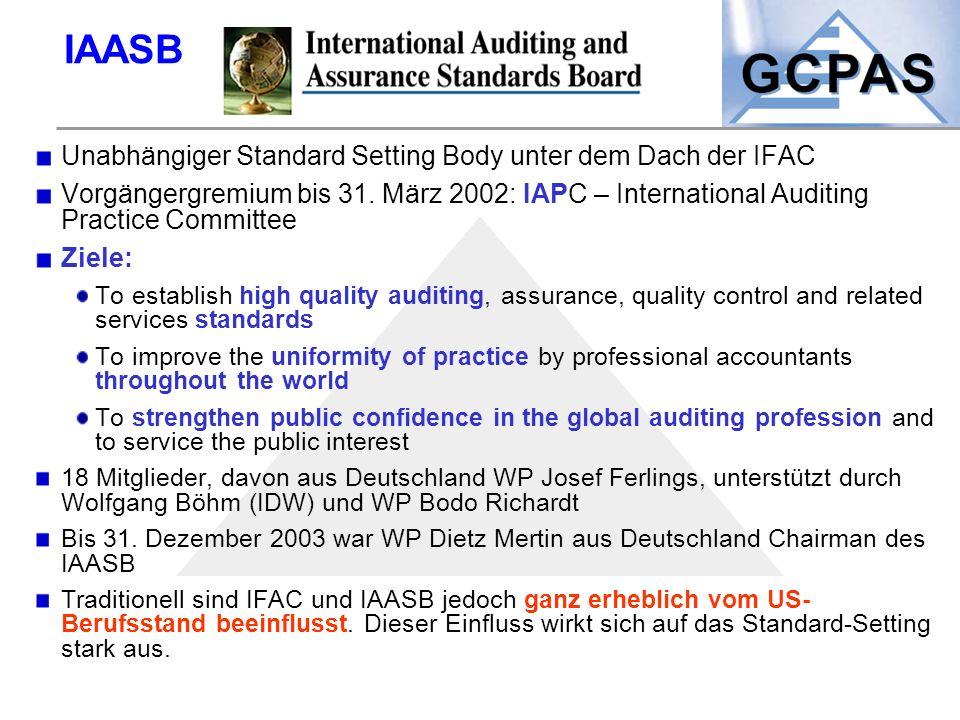 IAASB Unabhängiger Standard Setting Body unter dem Dach der IFAC