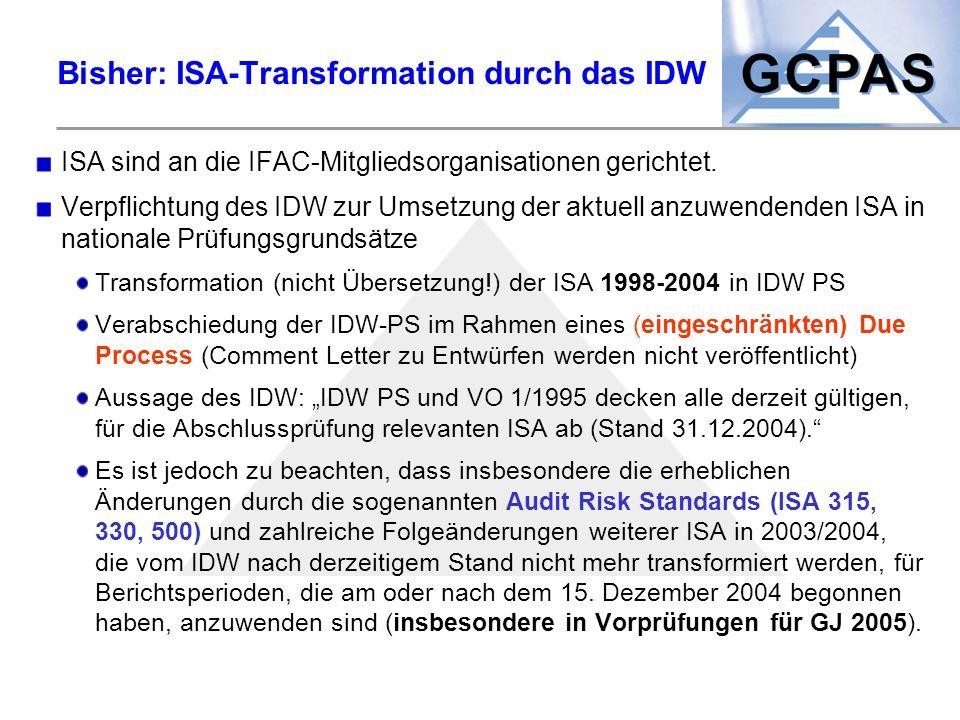 Bisher: ISA-Transformation durch das IDW