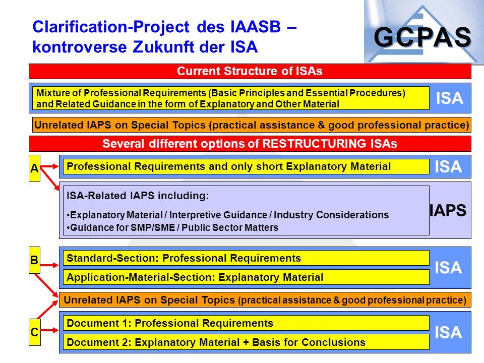 Clarification-Project des IAASB – kontroverse Zukunft der ISA