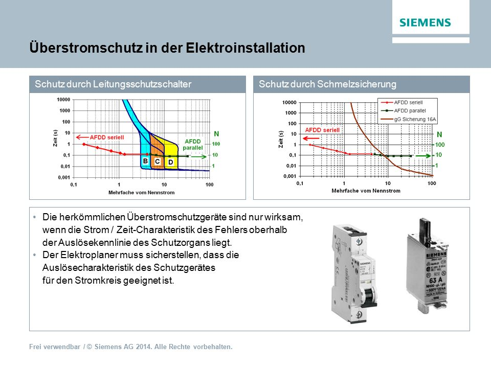 Überstromschutz in der Elektroinstallation