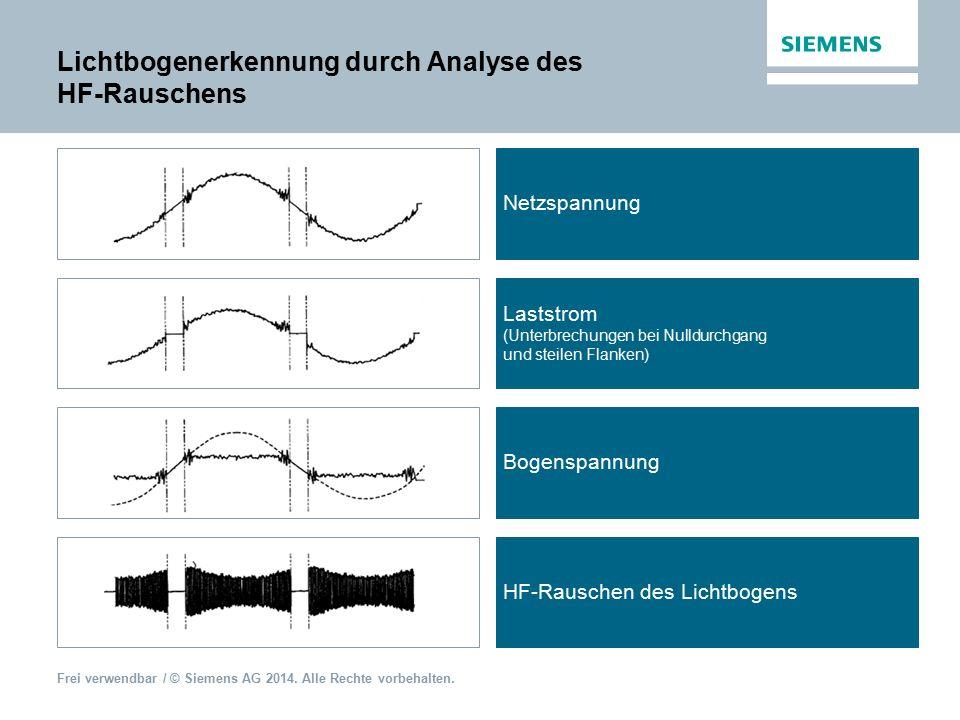 Lichtbogenerkennung durch Analyse des HF-Rauschens