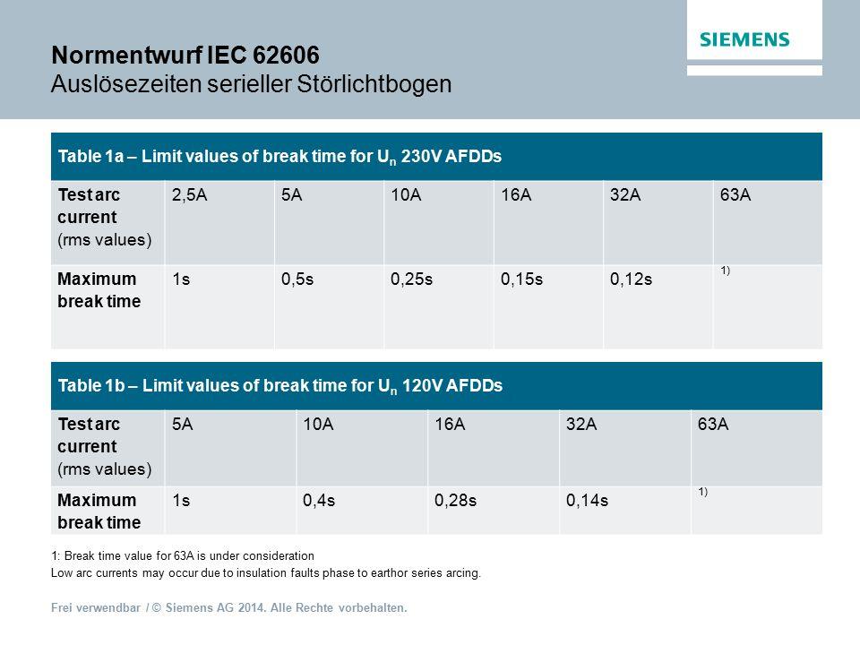 Normentwurf IEC 62606 Auslösezeiten serieller Störlichtbogen