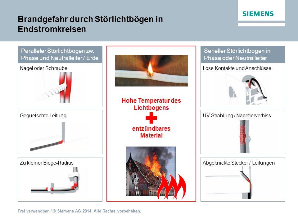 Brandgefahr durch Störlichtbögen in Endstromkreisen