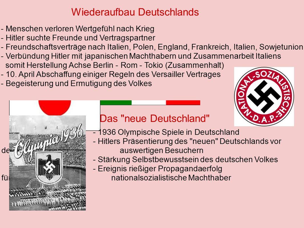 Wiederaufbau Deutschlands