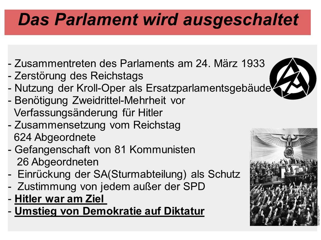 Das Parlament wird ausgeschaltet