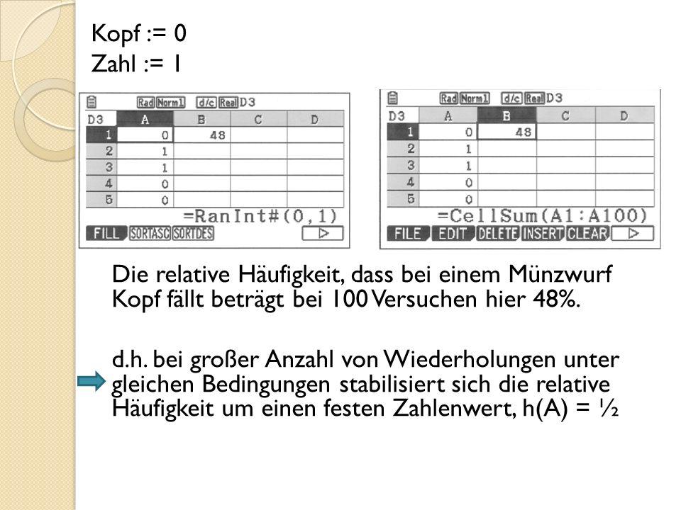Kopf := 0 Zahl := 1. Die relative Häufigkeit, dass bei einem Münzwurf Kopf fällt beträgt bei 100 Versuchen hier 48%.