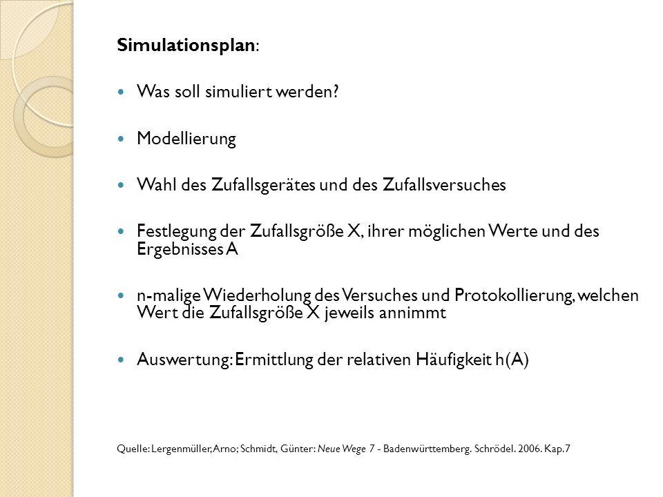 Was soll simuliert werden Modellierung