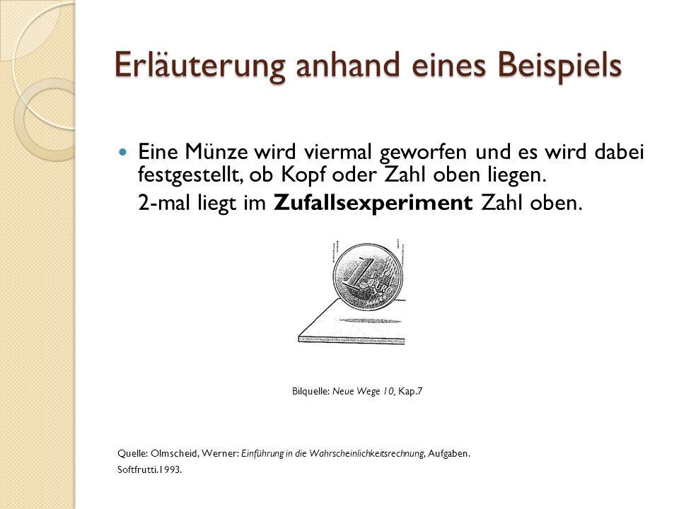 Nett Eigenhandels Wiederaufnahme Beispiel Fotos - Entry Level Resume ...
