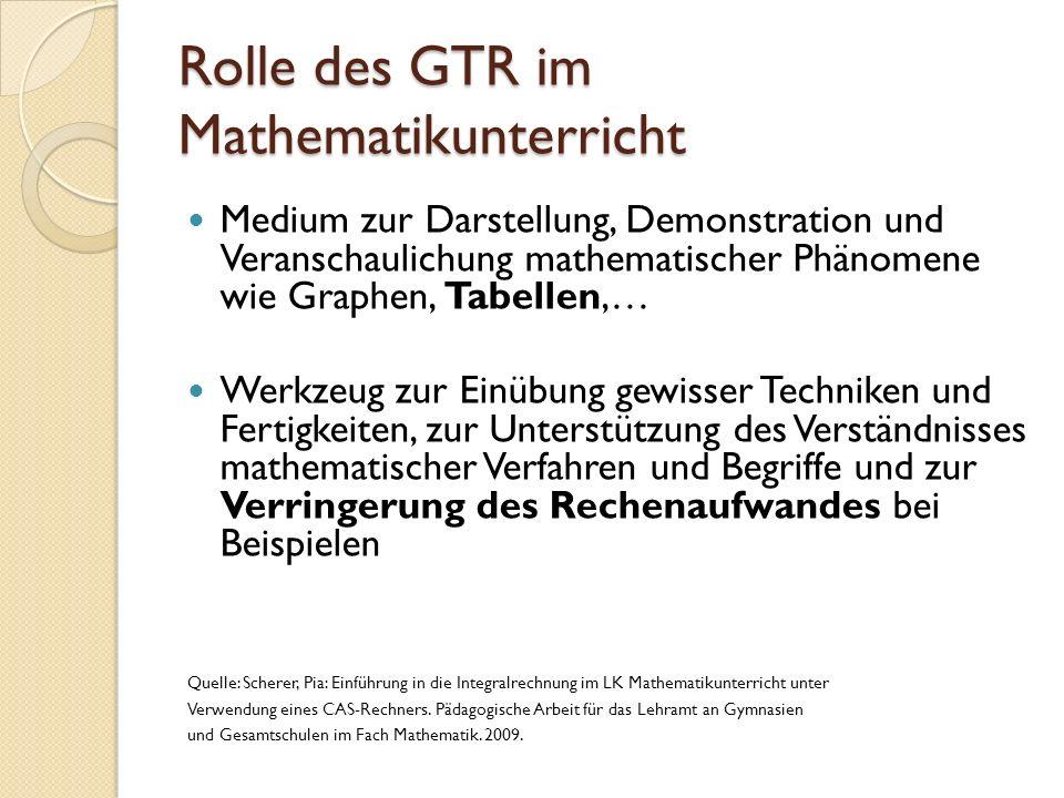 Rolle des GTR im Mathematikunterricht