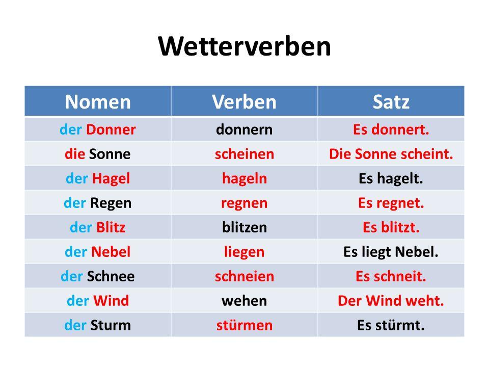 Wetterverben Nomen Verben Satz der Donner donnern Es donnert.