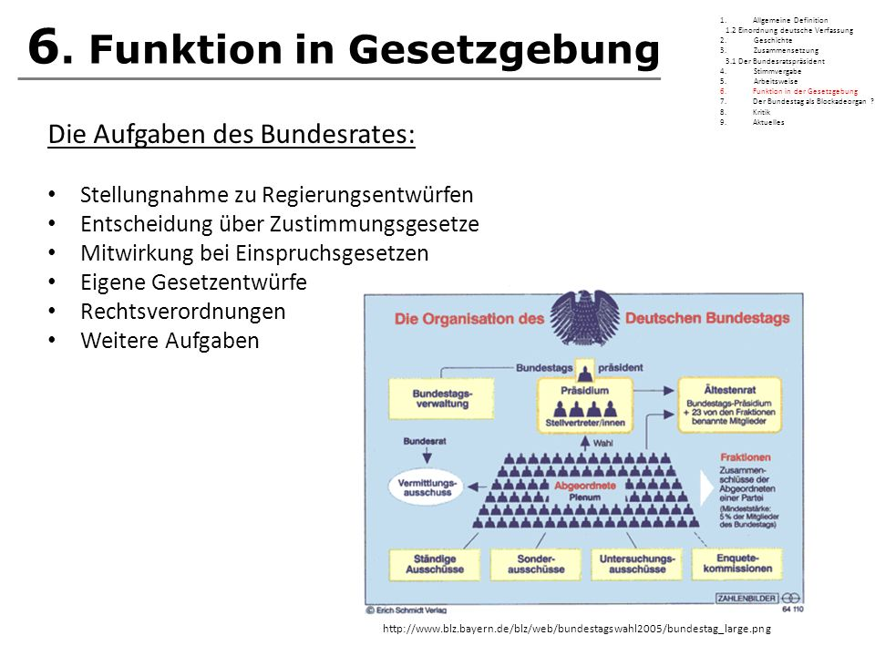 6. Funktion in Gesetzgebung