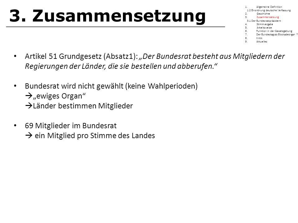 3. Zusammensetzung Allgemeine Definition. 1.2 Einordnung deutsche Verfassung. 2. Geschichte.