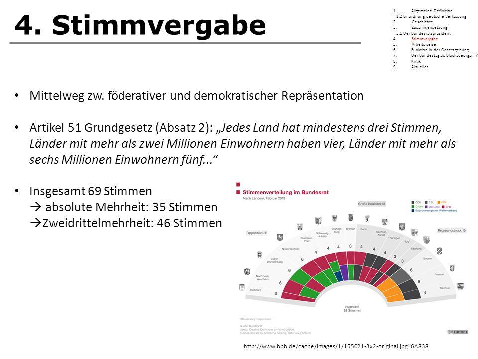 4. Stimmvergabe Allgemeine Definition. 1.2 Einordnung deutsche Verfassung. 2. Geschichte.