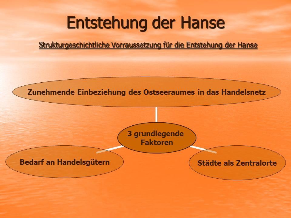 Entstehung der Hanse Strukturgeschichtliche Vorraussetzung für die Entstehung der Hanse