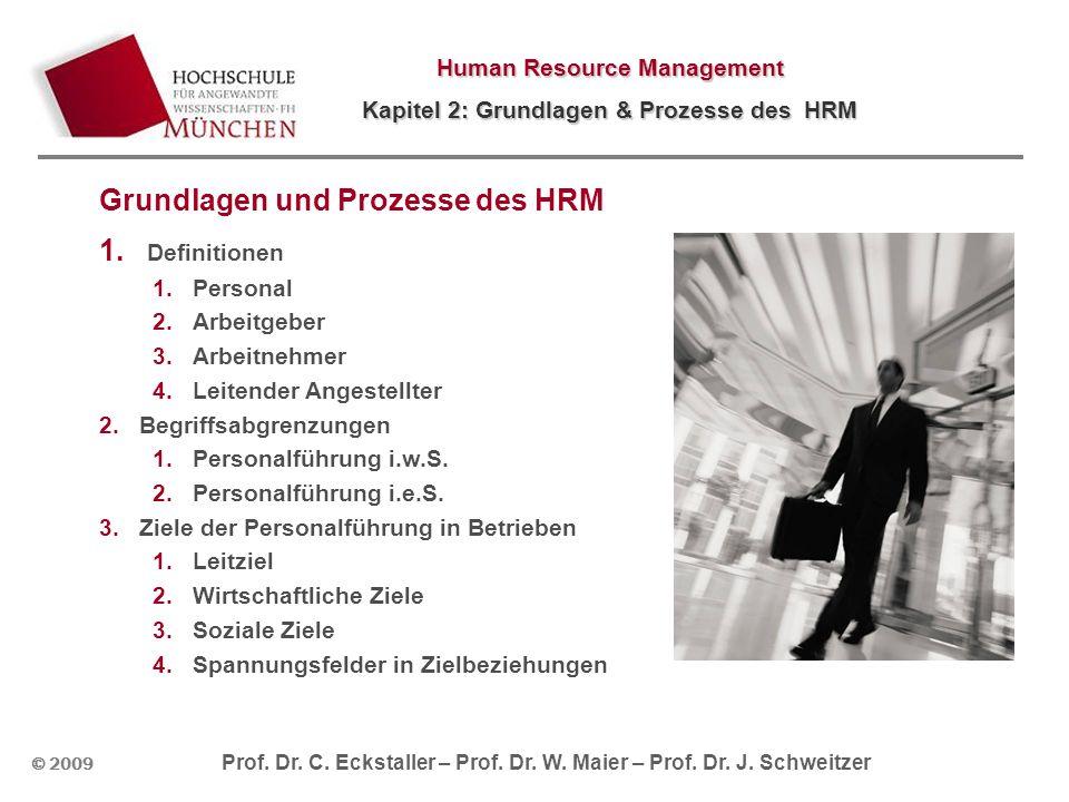 Grundlagen und Prozesse des HRM Definitionen