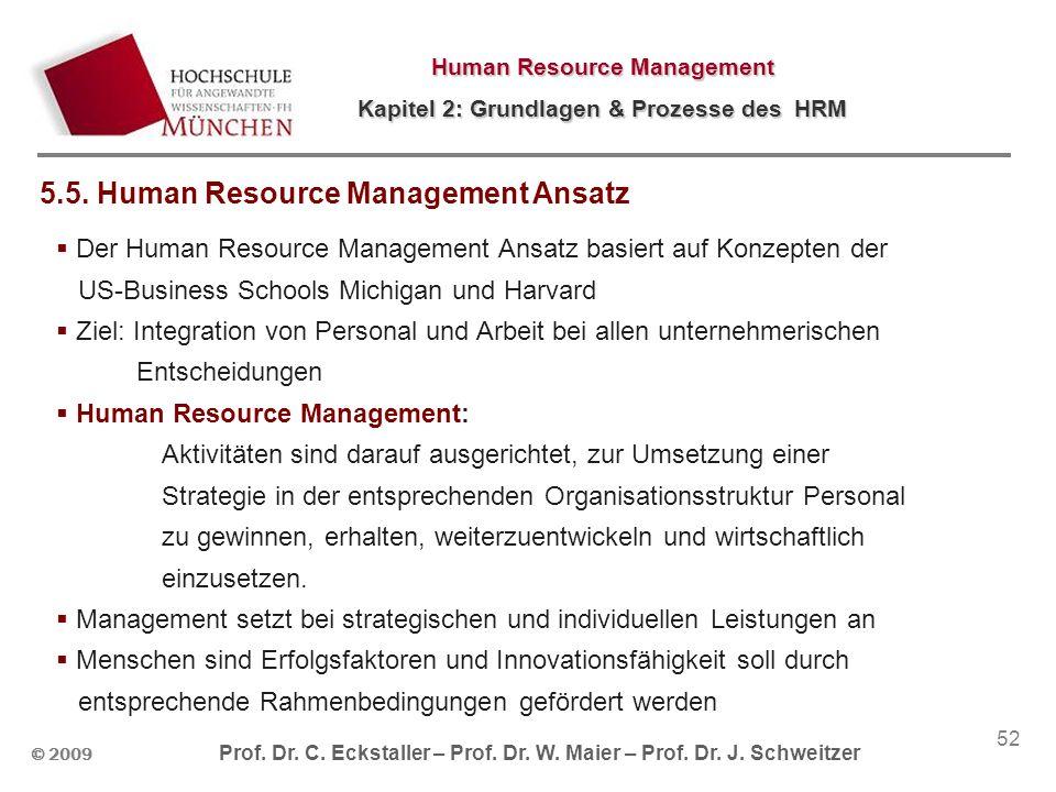 5.5. Human Resource Management Ansatz