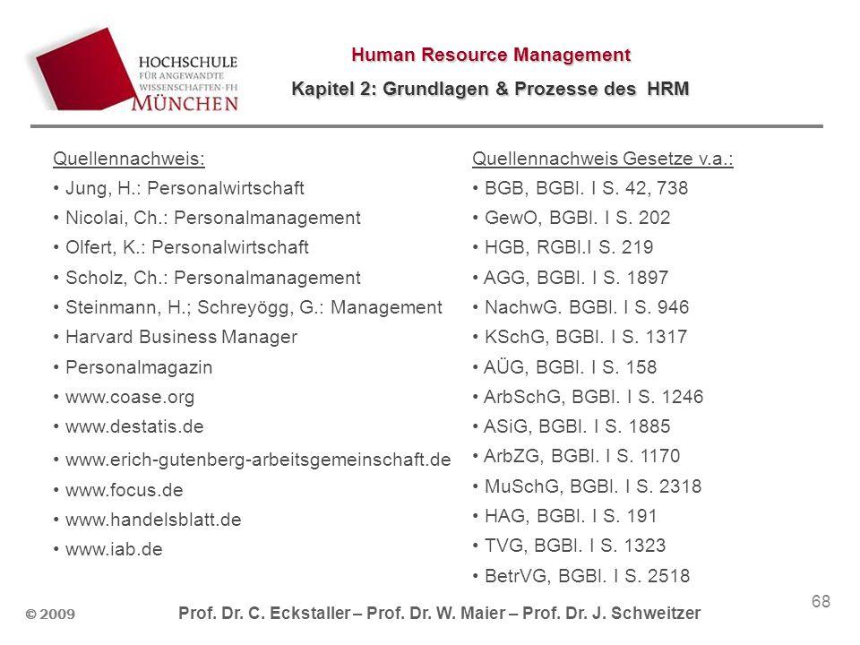 Quellennachweis: Jung, H.: Personalwirtschaft. Nicolai, Ch.: Personalmanagement. Olfert, K.: Personalwirtschaft.