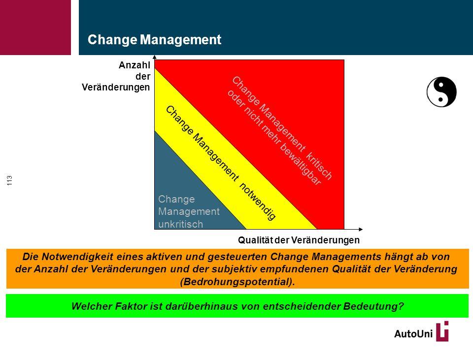Change Management Anzahl der Veränderungen. Change Management kritisch oder nicht mehr bewältigbar.