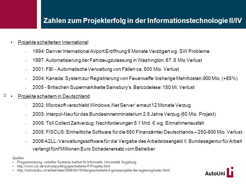 Zahlen zum Projekterfolg in der Informationstechnologie II/IV