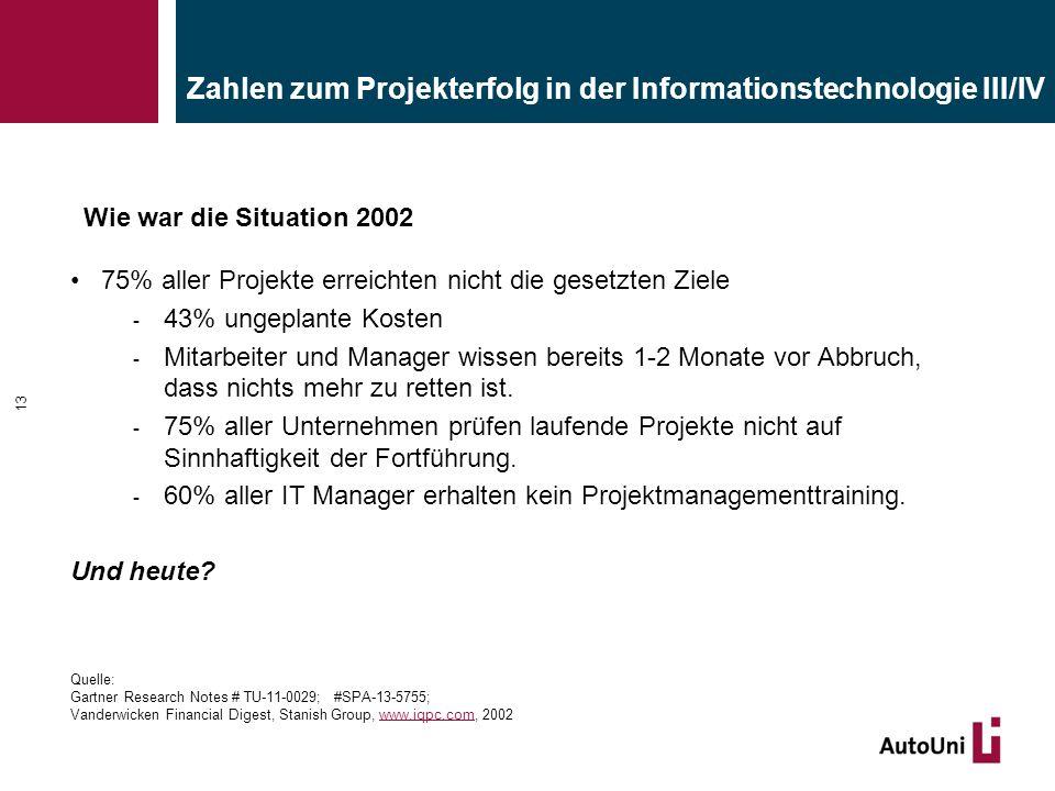 Zahlen zum Projekterfolg in der Informationstechnologie III/IV