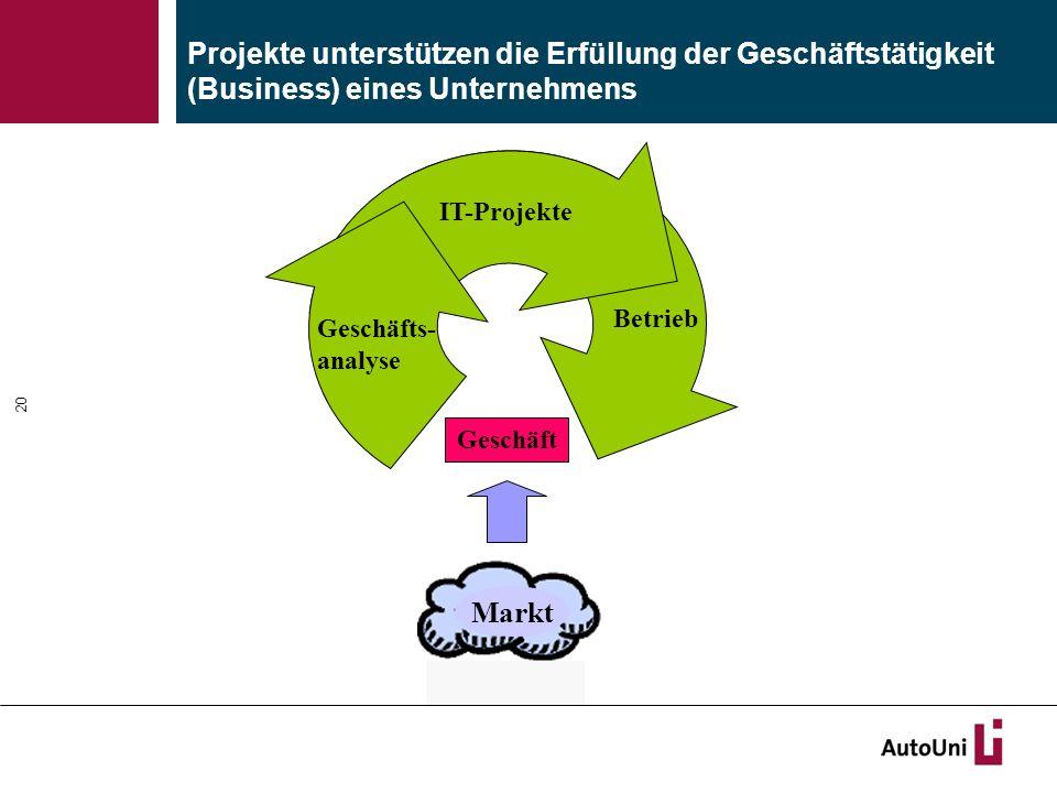 Projekte unterstützen die Erfüllung der Geschäftstätigkeit (Business) eines Unternehmens