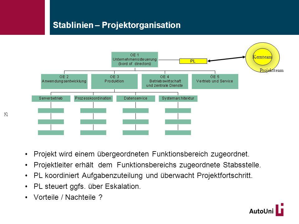 Stablinien – Projektorganisation