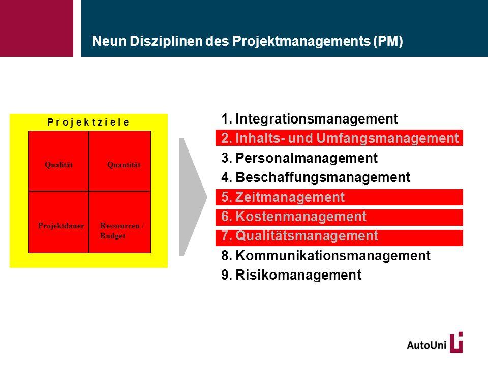 Neun Disziplinen des Projektmanagements (PM)
