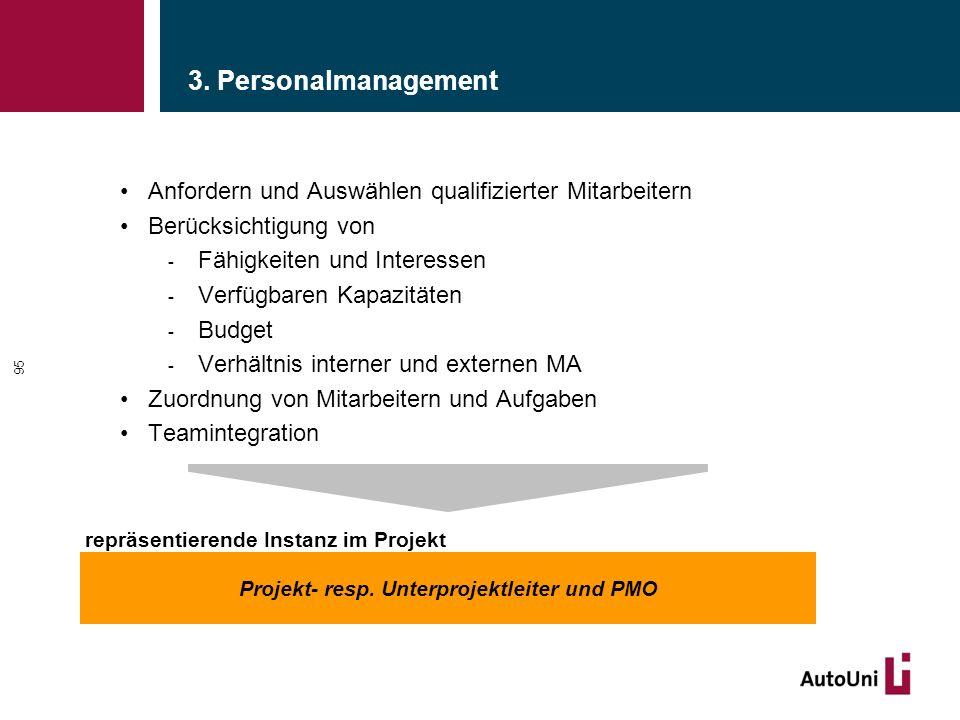 3. Personalmanagement Anfordern und Auswählen qualifizierter Mitarbeitern. Berücksichtigung von. Fähigkeiten und Interessen.