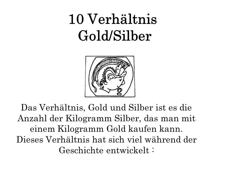 10 Verhältnis Gold/Silber