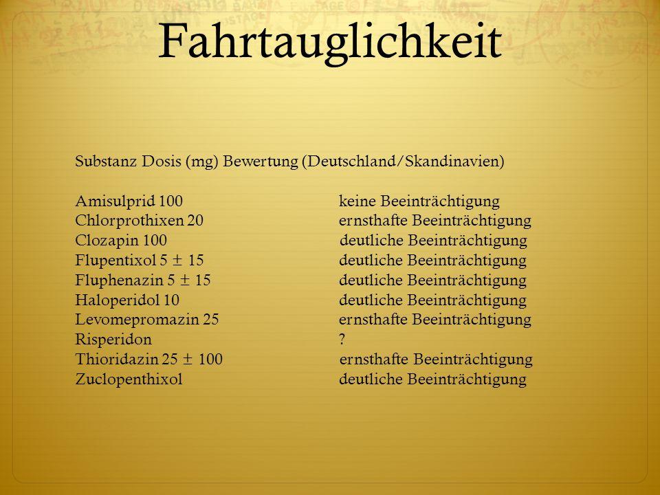 Fahrtauglichkeit Substanz Dosis (mg) Bewertung (Deutschland/Skandinavien) Amisulprid 100 keine Beeinträchtigung.