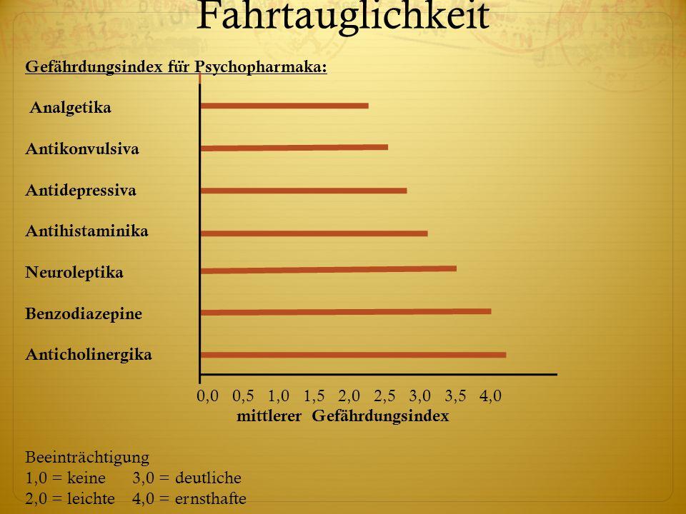 Fahrtauglichkeit Gefährdungsindex für Psychopharmaka: Analgetika