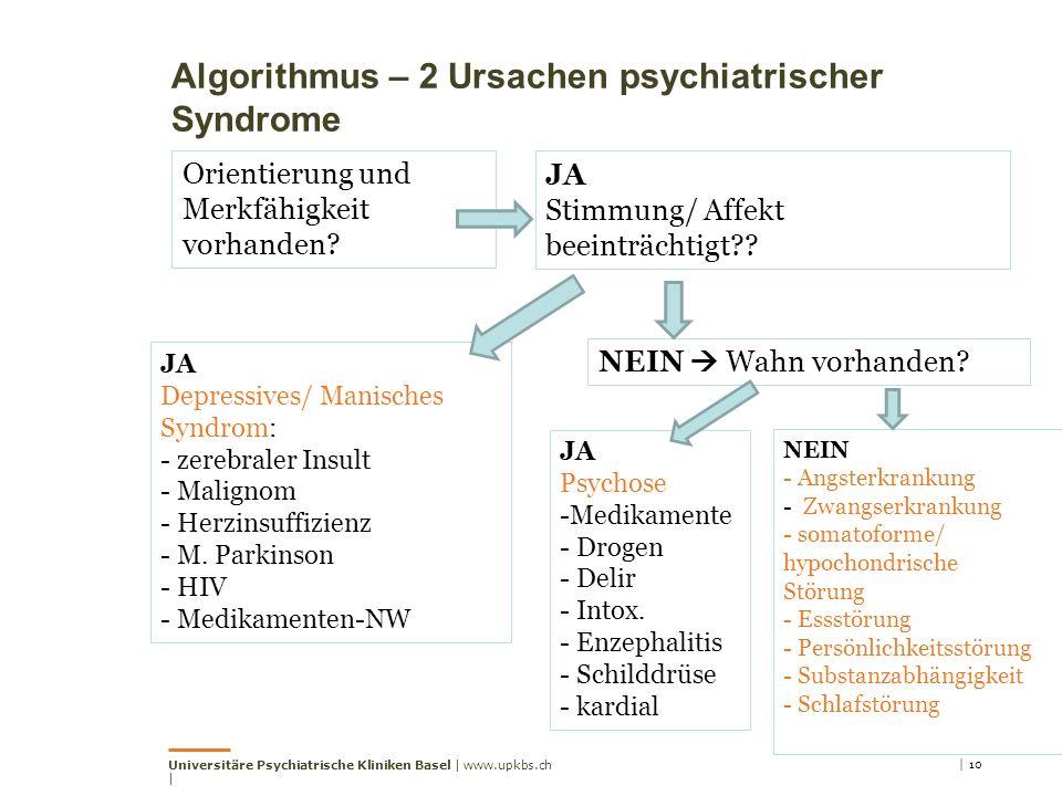 Algorithmus – 2 Ursachen psychiatrischer Syndrome
