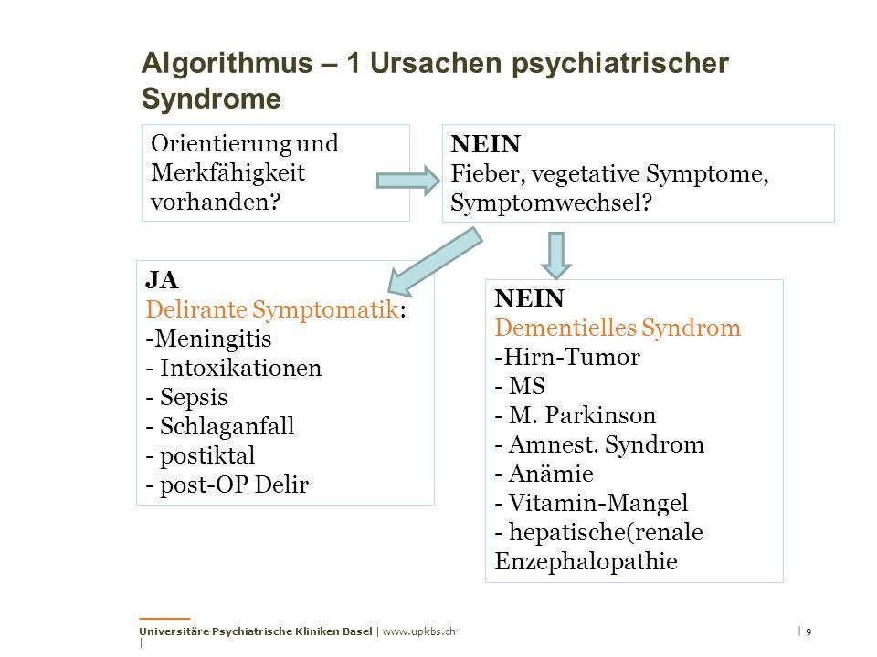 Algorithmus – 1 Ursachen psychiatrischer Syndrome