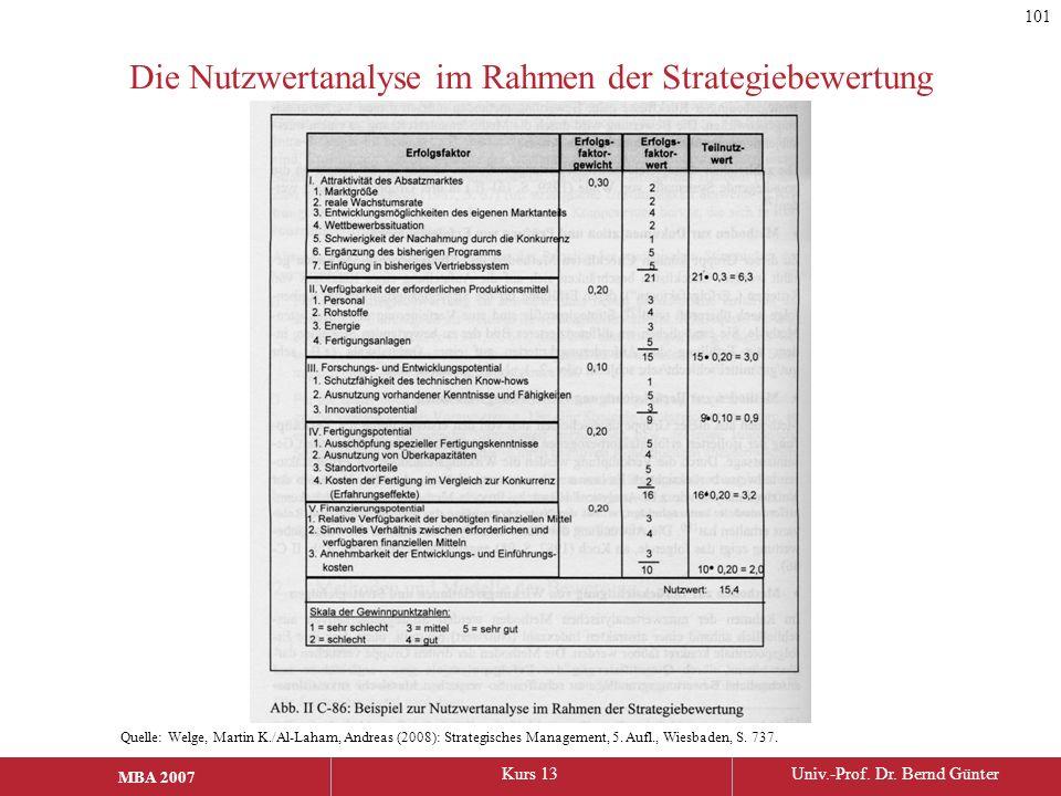 Die Nutzwertanalyse im Rahmen der Strategiebewertung