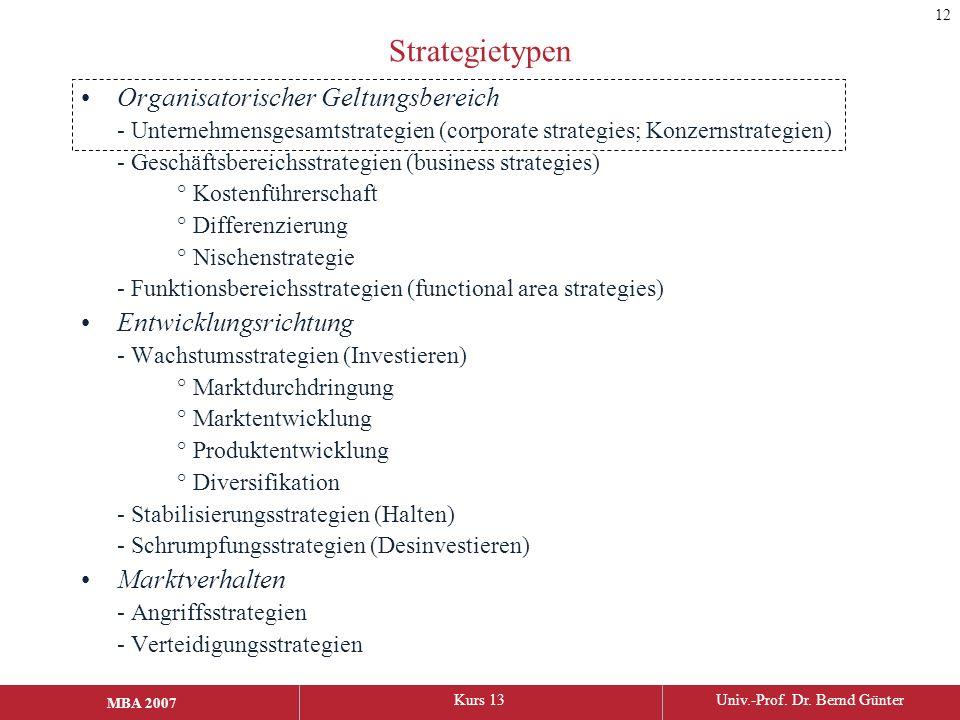 Strategietypen Organisatorischer Geltungsbereich Entwicklungsrichtung