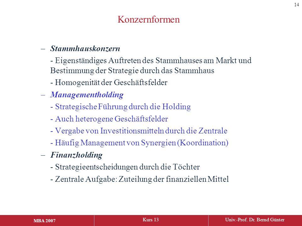 Konzernformen Stammhauskonzern