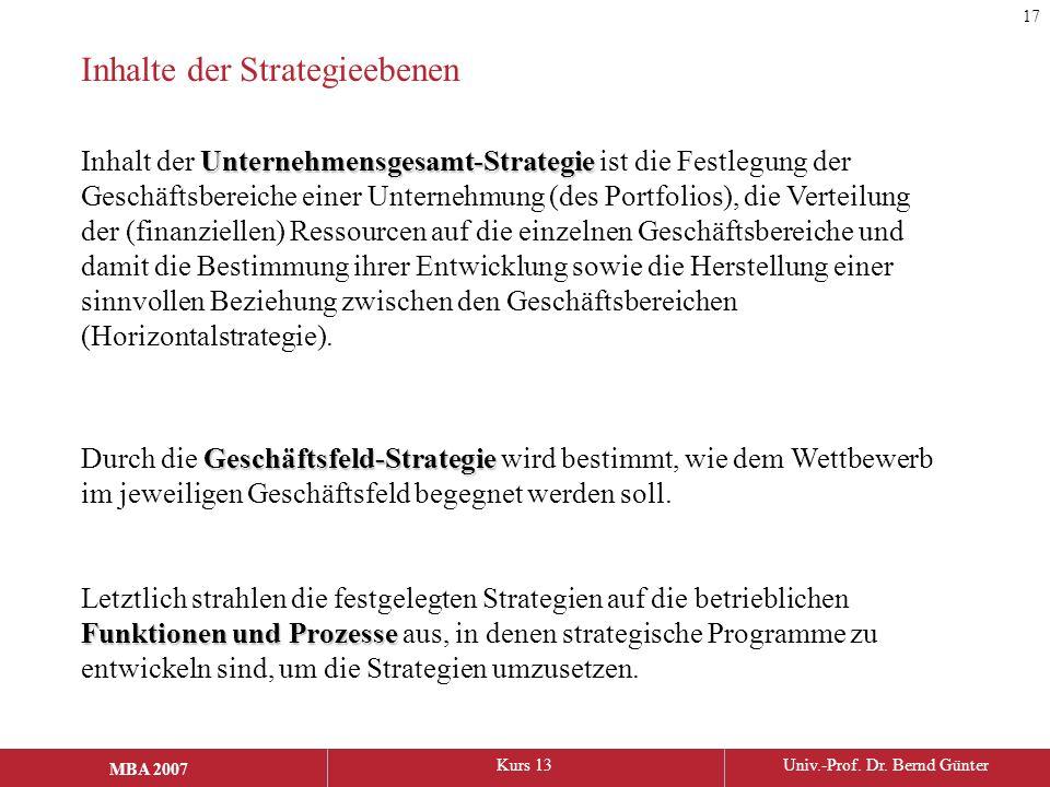 Inhalte der Strategieebenen