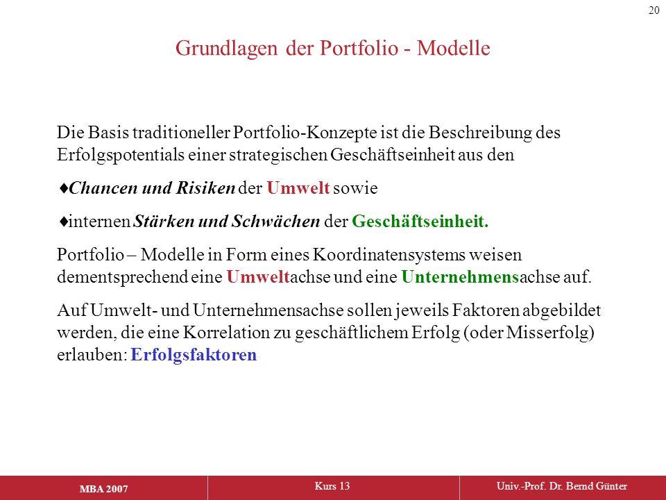 Grundlagen der Portfolio - Modelle