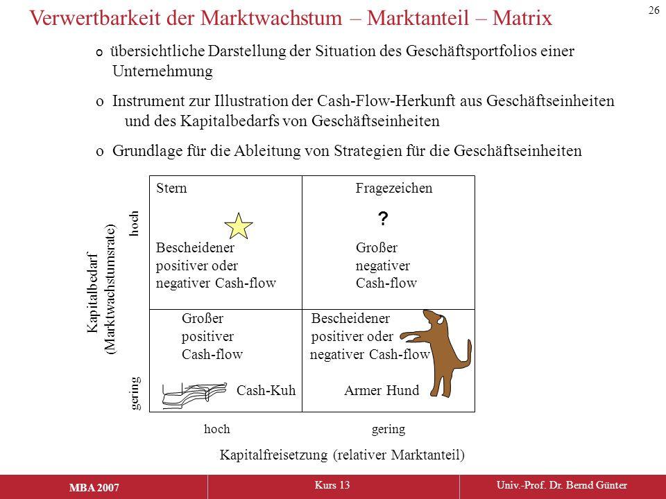Verwertbarkeit der Marktwachstum – Marktanteil – Matrix