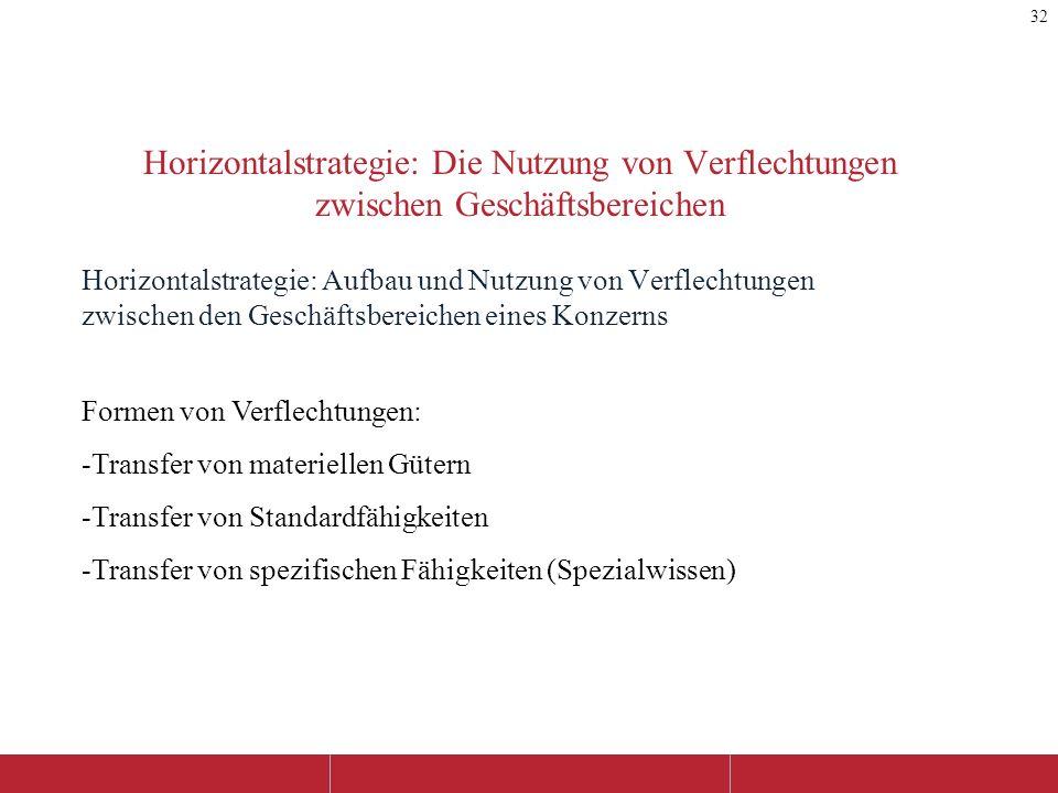 32 Horizontalstrategie: Die Nutzung von Verflechtungen zwischen Geschäftsbereichen.