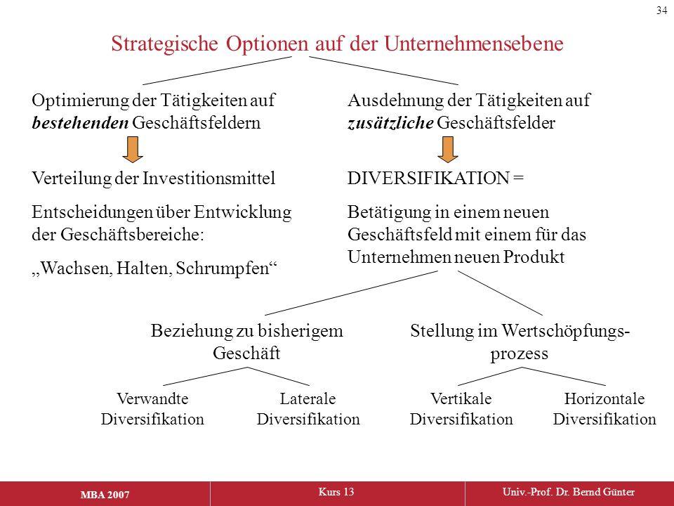 Strategische Optionen auf der Unternehmensebene