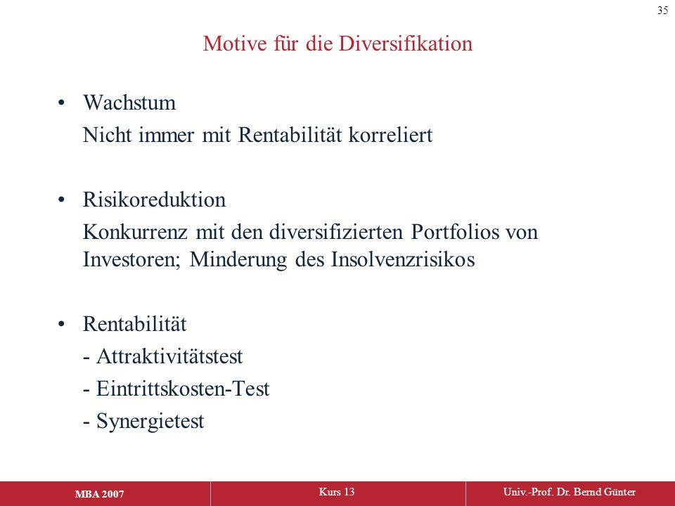 Motive für die Diversifikation