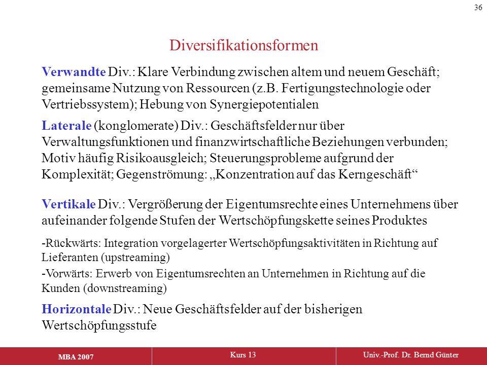 Diversifikationsformen
