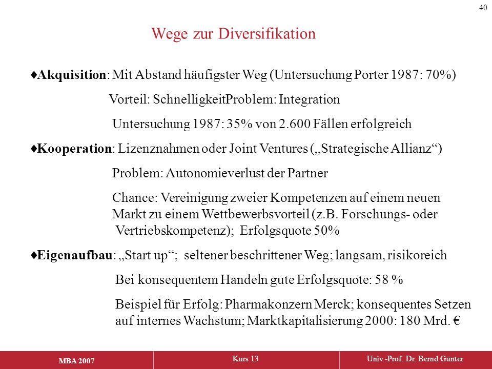 Wege zur Diversifikation