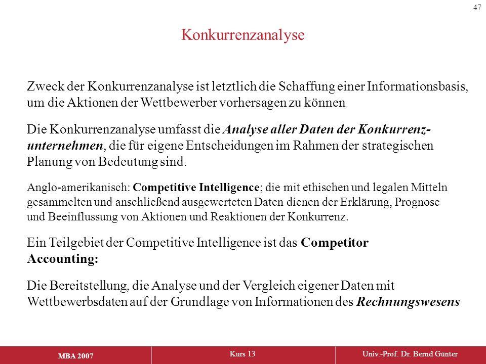 47 Konkurrenzanalyse.